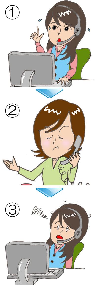 フロントオペレーター向け応対研修活用例イメージ1