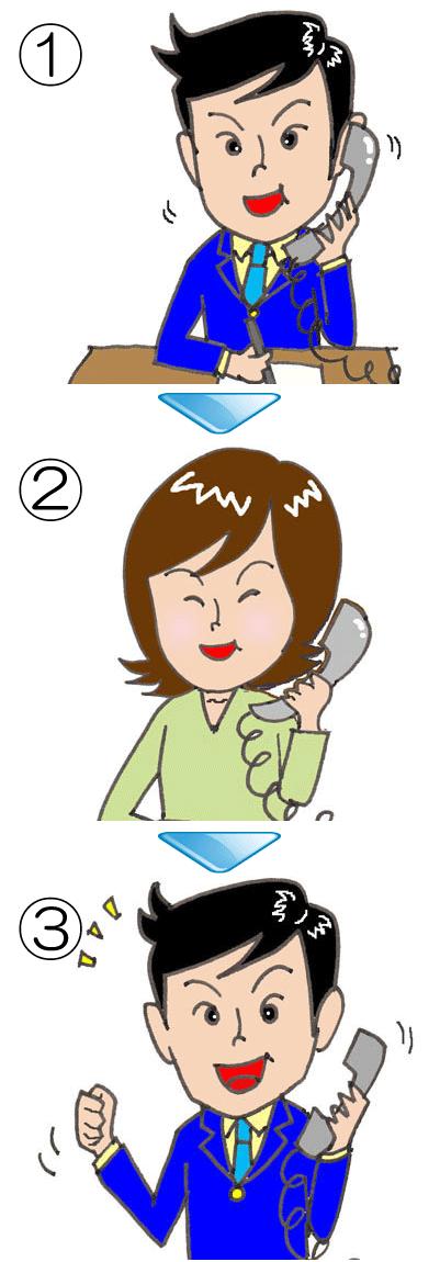 フロントオペレーター向け応対研修活用例イメージ2